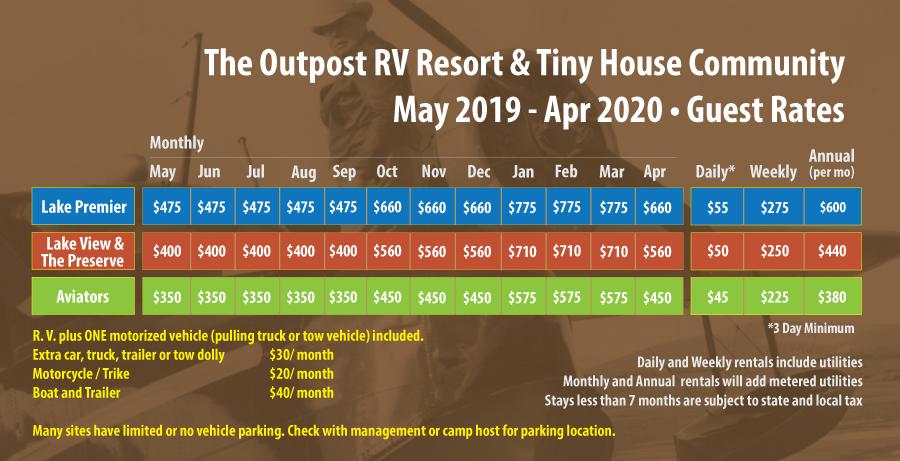 2019-20 Rate Sheet